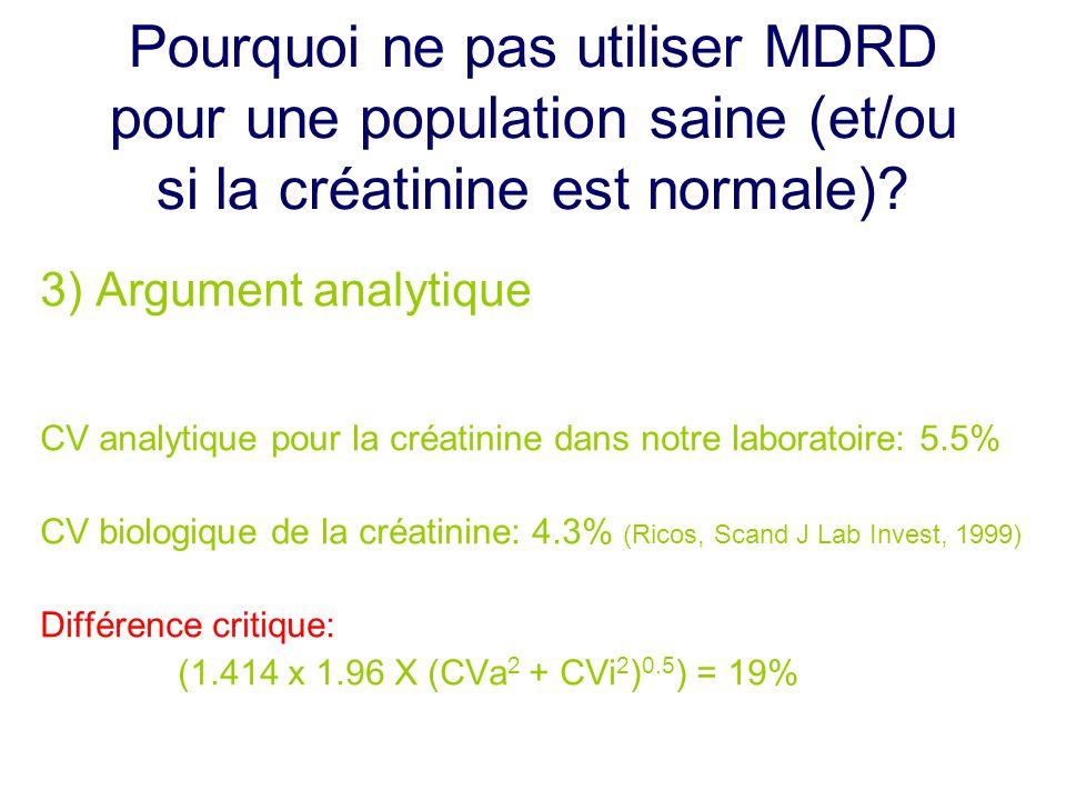 Pourquoi ne pas utiliser MDRD pour une population saine (et/ou si la créatinine est normale)? 3) Argument analytique CV analytique pour la créatinine
