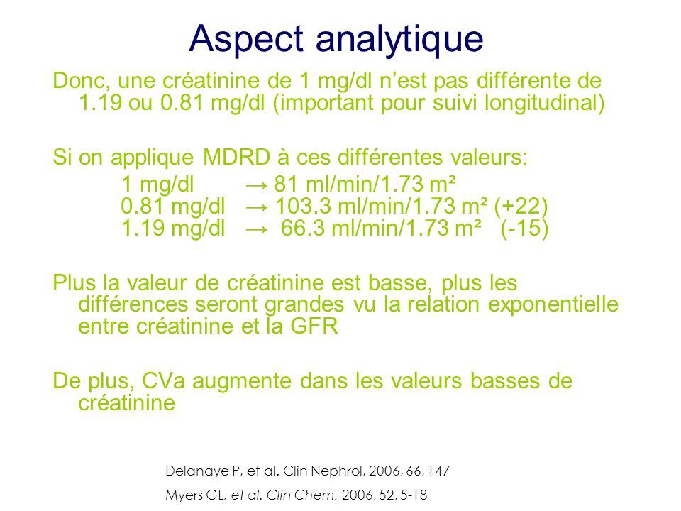 Aspect analytique Donc, une créatinine de 1 mg/dl n'est pas différente de 1.19 ou 0.81 mg/dl (important pour suivi longitudinal) Si on applique MDRD à