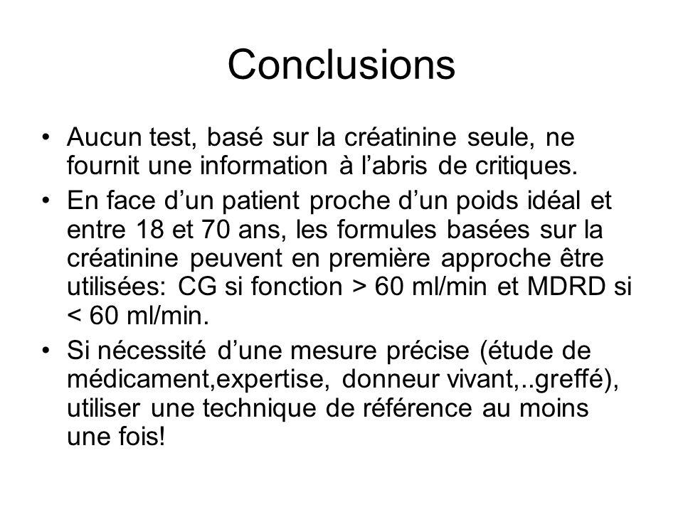 Conclusions Aucun test, basé sur la créatinine seule, ne fournit une information à l'abris de critiques. En face d'un patient proche d'un poids idéal