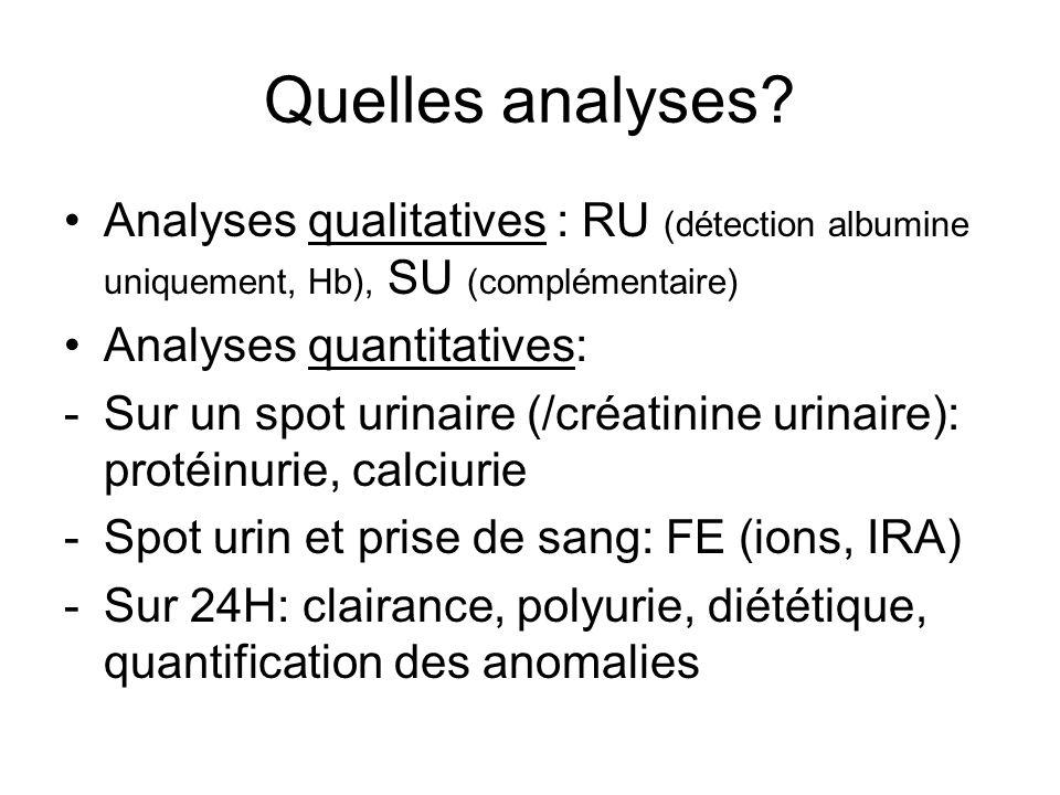 Quelles analyses? Analyses qualitatives : RU (détection albumine uniquement, Hb), SU (complémentaire) Analyses quantitatives: -Sur un spot urinaire (/