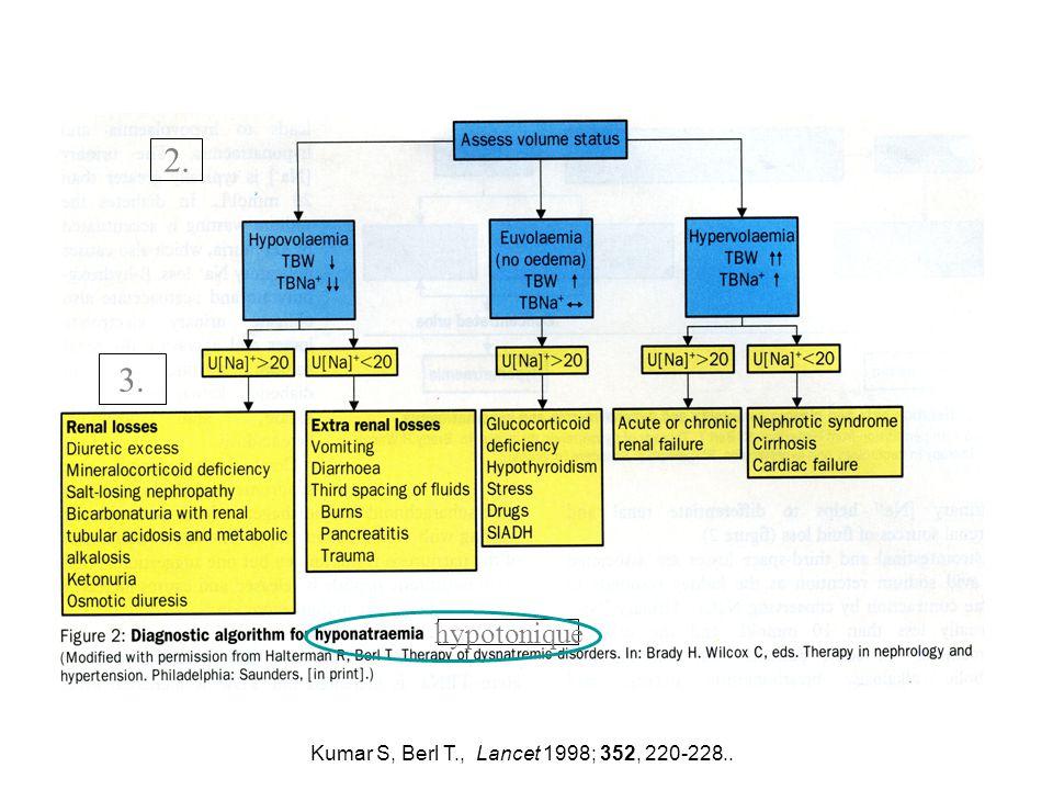 Kumar S, Berl T., Lancet 1998; 352, 220-228.. hypotonique 2. 3.