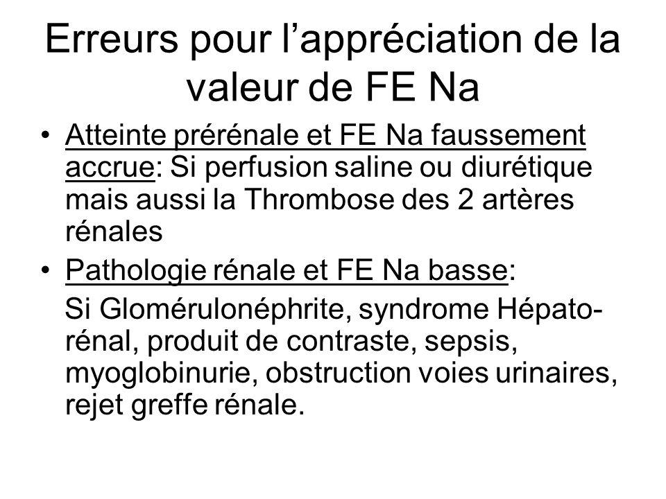 Erreurs pour l'appréciation de la valeur de FE Na Atteinte prérénale et FE Na faussement accrue: Si perfusion saline ou diurétique mais aussi la Throm