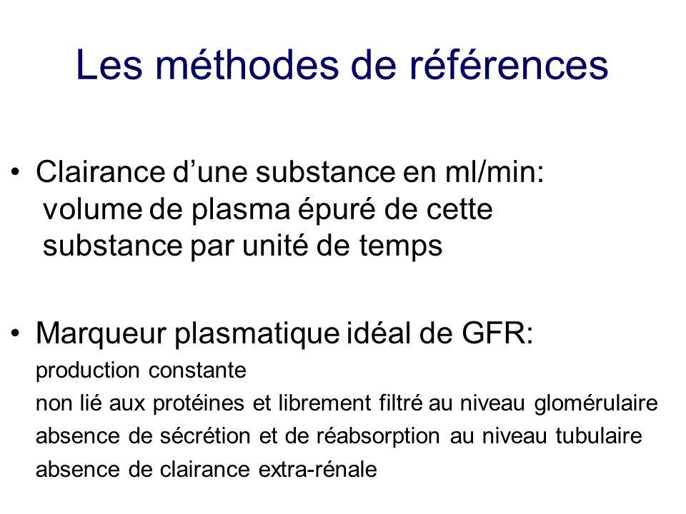 Les méthodes de références Clairance d'inuline: coûteux, perfusion continue pas facile à doser clairance urinaire Clairance plasmatique soit de 51 Cr EDTA soit d'iohexol soit d'iothalamate A 5 ml/min près, les méthodes se valent… Fleming JS, Nucl Med Commun, 2004, 25, 759-769