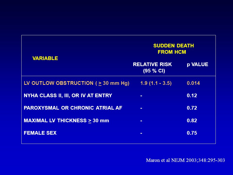 SUDDEN DEATH FROM HCM VARIABLE RELATIVE RISKp VALUE (95 % CI) LV OUTLOW OBSTRUCTION ( > 30 mm Hg) 1.9 (1.1 - 3.5) 0.014 NYHA CLASS II, III, OR IV AT ENTRY- 0.12 PAROXYSMAL OR CHRONIC ATRIAL AF - 0.72 MAXIMAL LV THICKNESS > 30 mm - 0.82 FEMALE SEX - 0.75 Maron et al NEJM 2003;348:295-303
