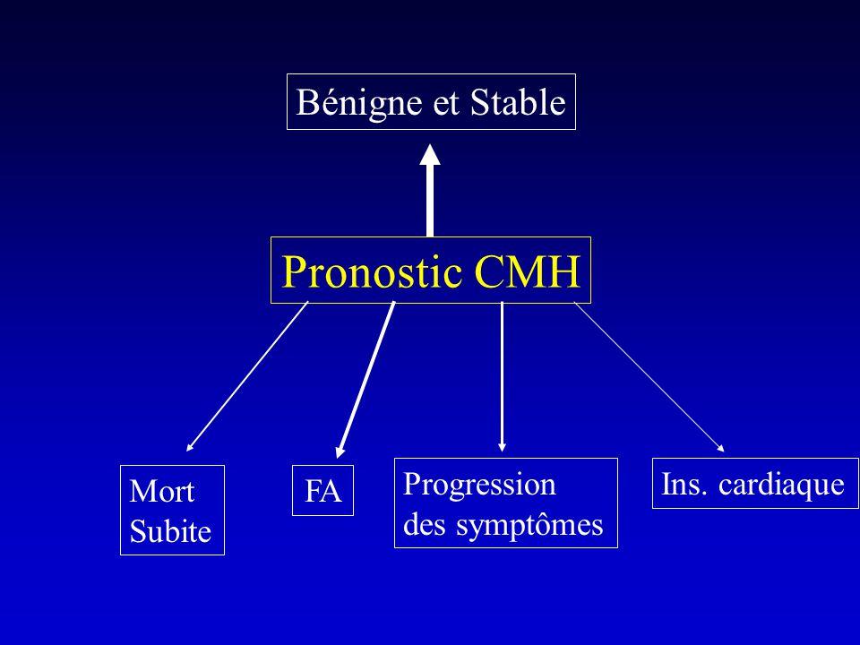 STRATIFICATION DU RISQUE GENETIQUE Histoire familiale de mort subite Mutations spécifiques CLINIQUE Arrêt cardiaque réanimé TV soutenue (>30 s) spontanée Syncopes récidivantes TV au Holter MORPHOLOGIQUE HVG sévère ( > 3 CM) HEMODYNAMIQUE Gradient chambre de chasse( > 30 mm Hg) Chute de PA à l'effort Réserve coronaire réduite