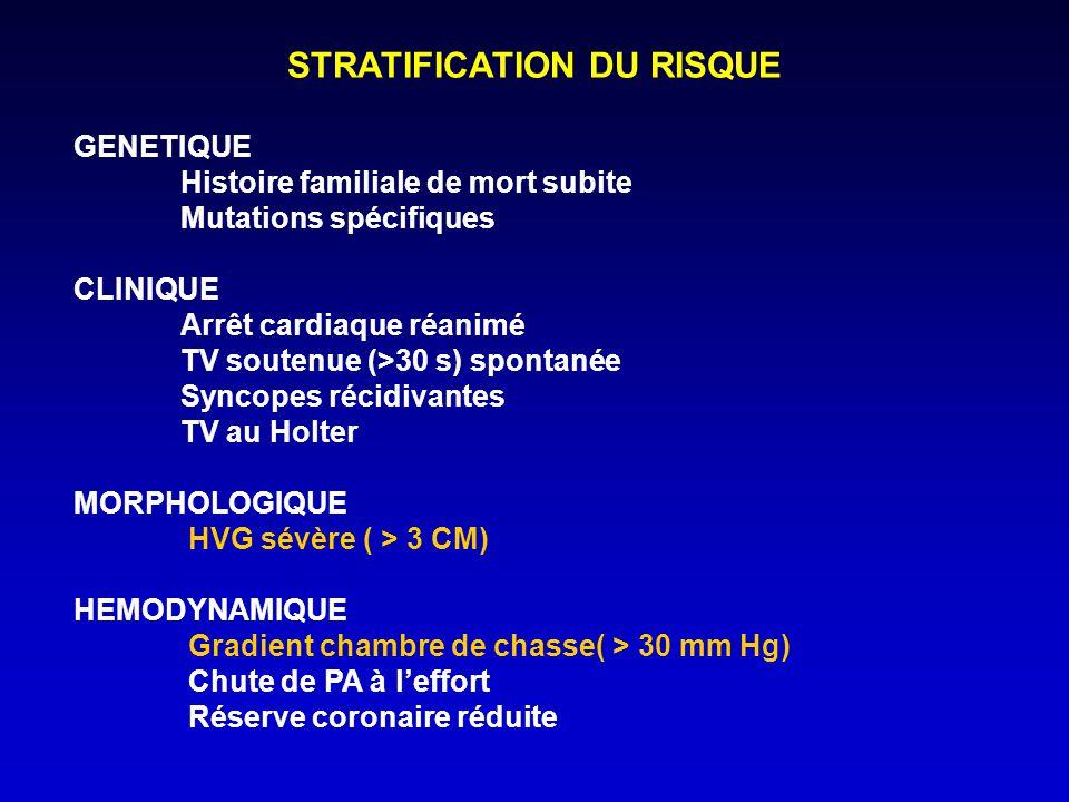STRATIFICATION DU RISQUE GENETIQUE Histoire familiale de mort subite Mutations spécifiques CLINIQUE Arrêt cardiaque réanimé TV soutenue (>30 s) sponta