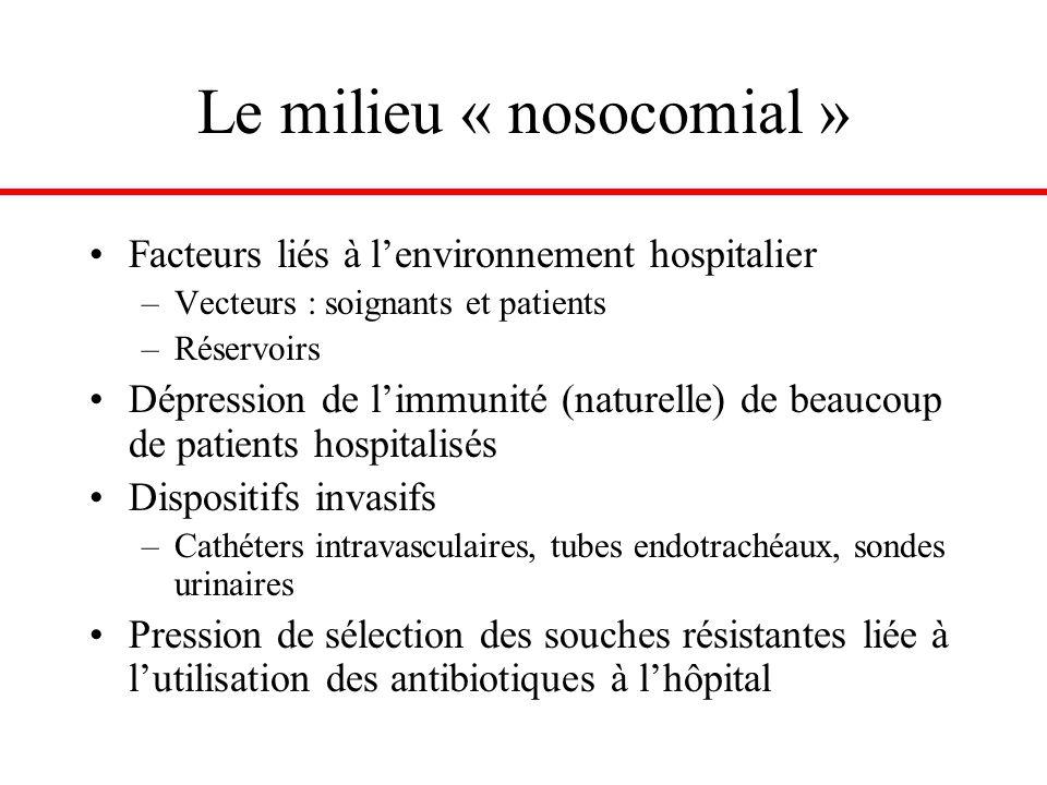 Le milieu « nosocomial » Facteurs liés à l'environnement hospitalier –Vecteurs : soignants et patients –Réservoirs Dépression de l'immunité (naturelle