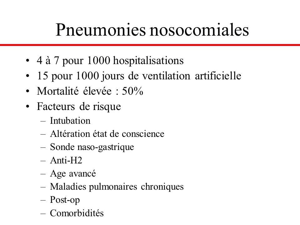 Pneumonies nosocomiales 4 à 7 pour 1000 hospitalisations 15 pour 1000 jours de ventilation artificielle Mortalité élevée : 50% Facteurs de risque –Int