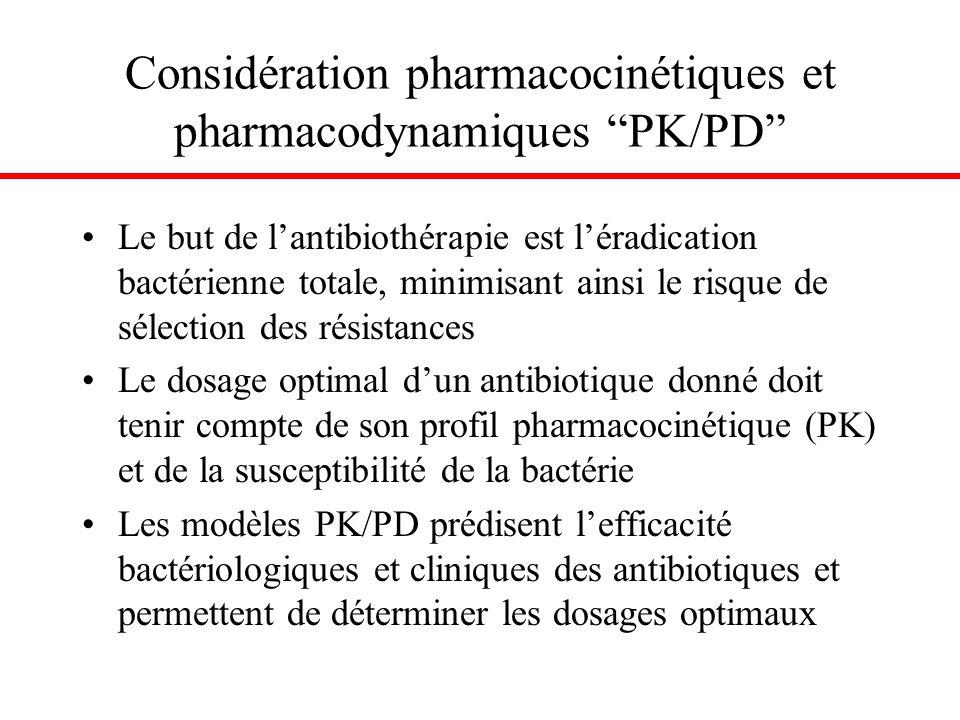 """Considération pharmacocinétiques et pharmacodynamiques """"PK/PD"""" Le but de l'antibiothérapie est l'éradication bactérienne totale, minimisant ainsi le r"""