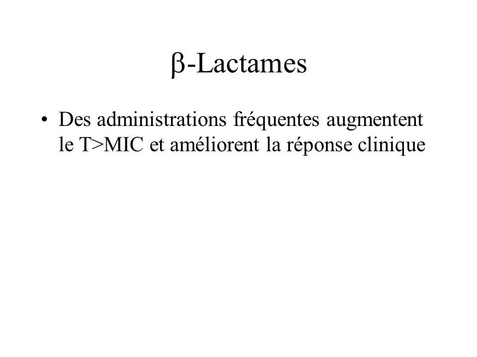  -Lactames Des administrations fréquentes augmentent le T>MIC et améliorent la réponse clinique Nicolau et al. Antimicrob Agents Chemother 2000;44:12