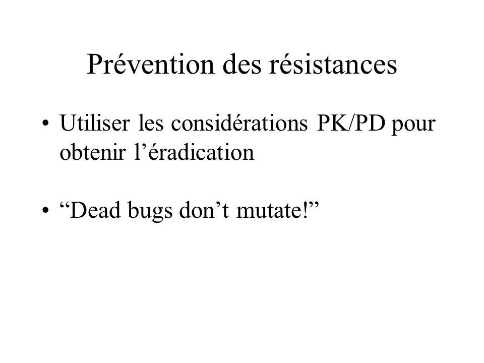 """Prévention des résistances Utiliser les considérations PK/PD pour obtenir l'éradication """"Dead bugs don't mutate!"""""""