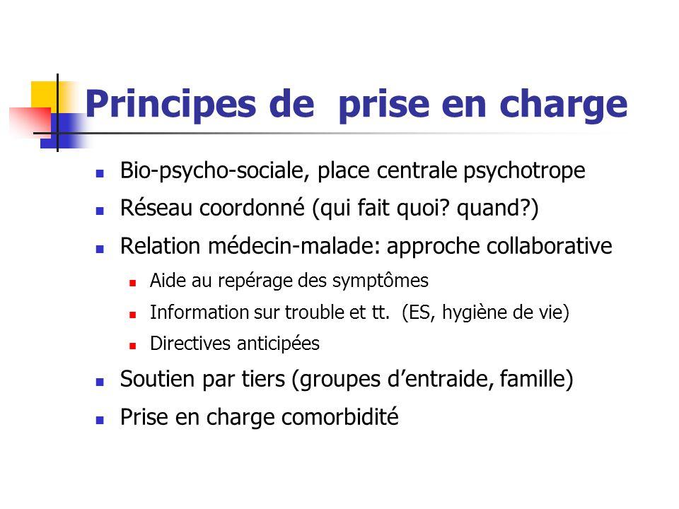 Principes de prise en charge Bio-psycho-sociale, place centrale psychotrope Réseau coordonné (qui fait quoi? quand?) Relation médecin-malade: approche