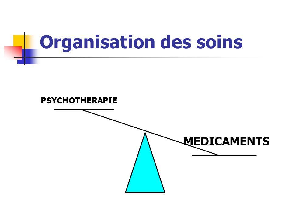 Organisation des soins PSYCHOTHERAPIE MEDICAMENTS