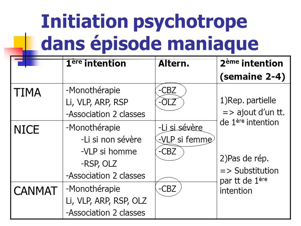 Initiation psychotrope dans épisode maniaque 1 ère intentionAltern.2 ème intention (semaine 2-4) TIMA -Monothérapie Li, VLP, ARP, RSP -Association 2 c