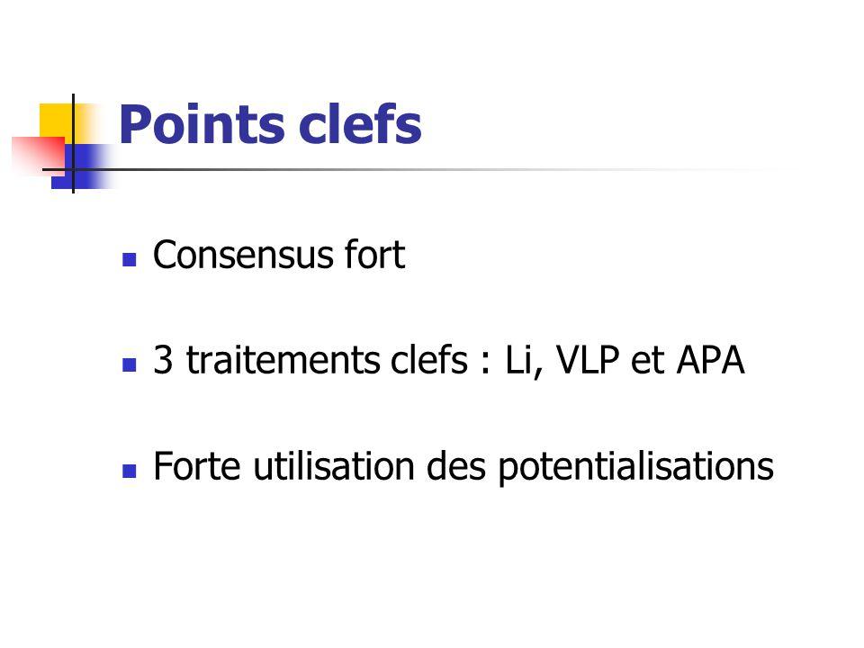 Points clefs Consensus fort 3 traitements clefs : Li, VLP et APA Forte utilisation des potentialisations