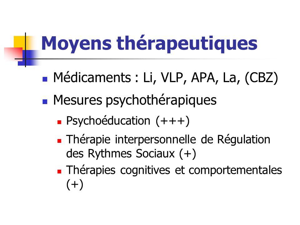Moyens thérapeutiques Médicaments : Li, VLP, APA, La, (CBZ) Mesures psychothérapiques Psychoéducation (+++) Thérapie interpersonnelle de Régulation de
