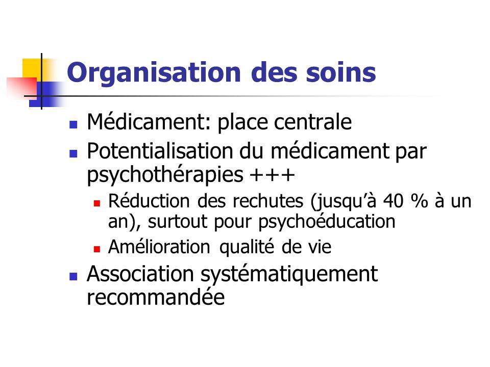 Organisation des soins Médicament: place centrale Potentialisation du médicament par psychothérapies +++ Réduction des rechutes (jusqu'à 40 % à un an)