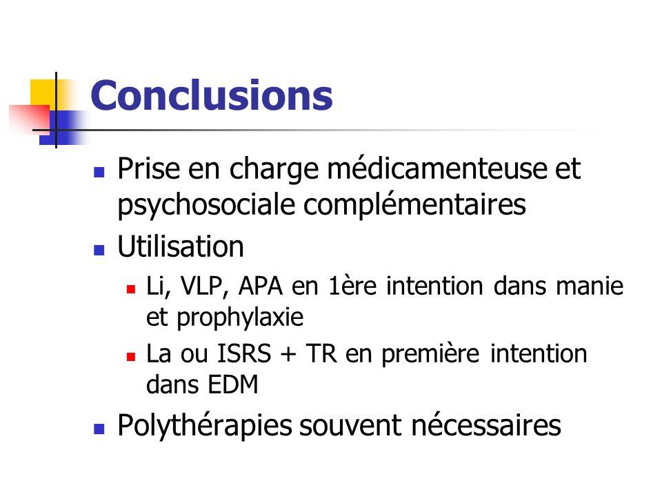 Conclusions Prise en charge médicamenteuse et psychosociale complémentaires Utilisation Li, VLP, APA en 1ère intention dans manie et prophylaxie La ou