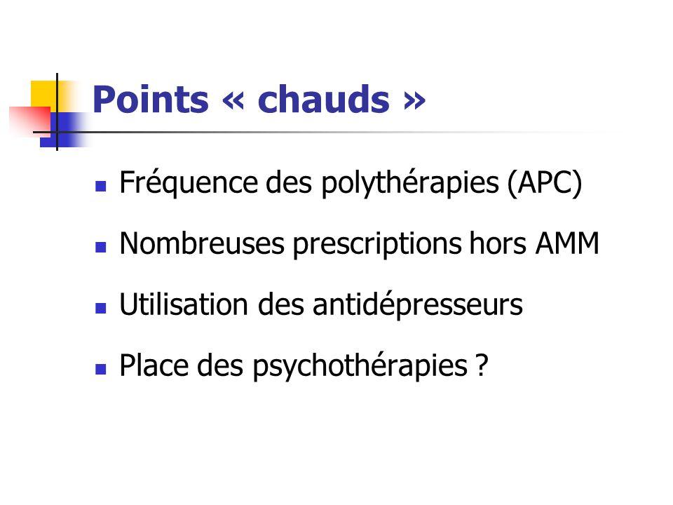 Points « chauds » Fréquence des polythérapies (APC) Nombreuses prescriptions hors AMM Utilisation des antidépresseurs Place des psychothérapies ?