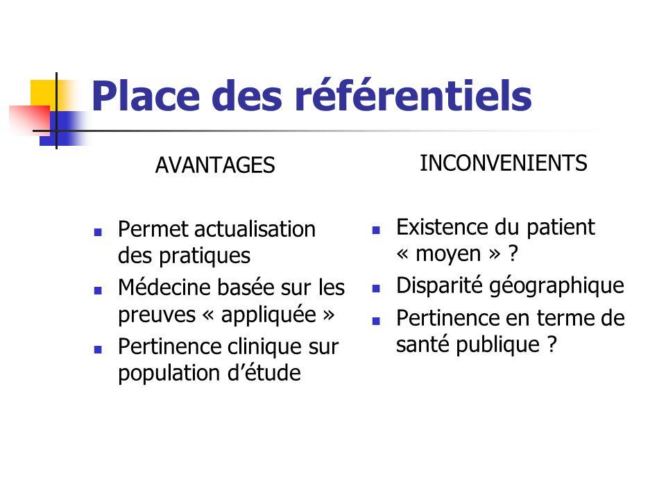 Place des référentiels AVANTAGES Permet actualisation des pratiques Médecine basée sur les preuves « appliquée » Pertinence clinique sur population d'