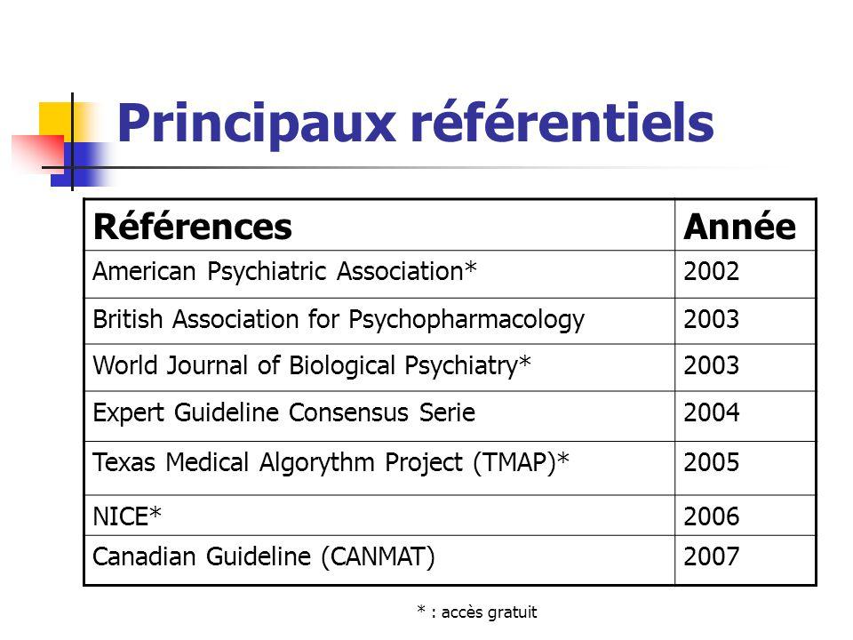 * : accès gratuit Principaux référentiels RéférencesAnnée American Psychiatric Association*2002 British Association for Psychopharmacology2003 World J