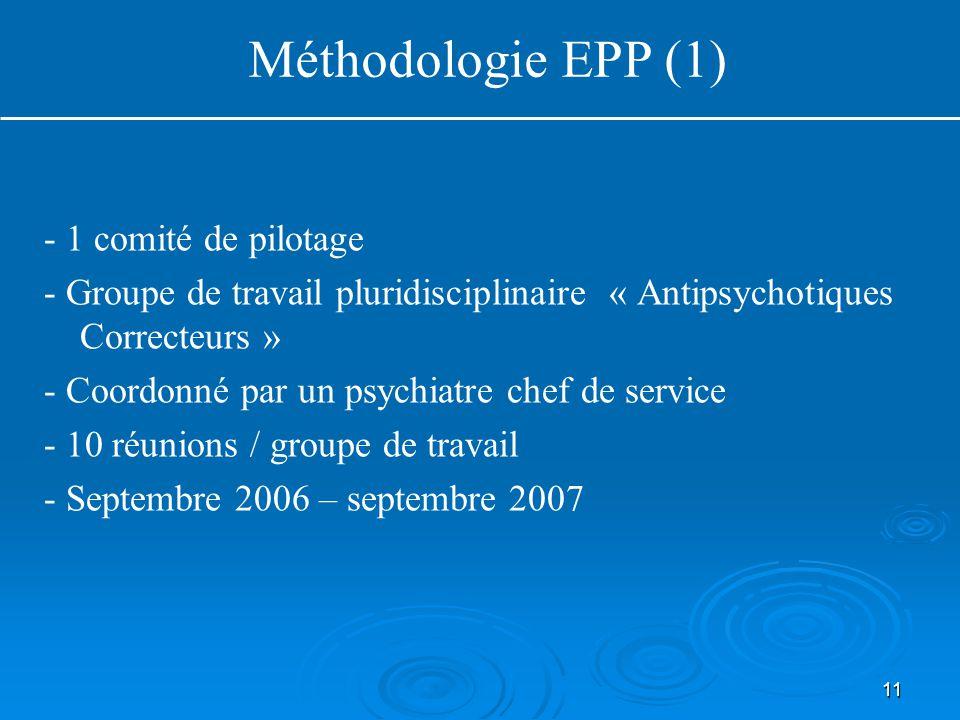 11 - 1 comité de pilotage - Groupe de travail pluridisciplinaire « Antipsychotiques Correcteurs » - Coordonné par un psychiatre chef de service - 10 réunions / groupe de travail - Septembre 2006 – septembre 2007 Méthodologie EPP (1)