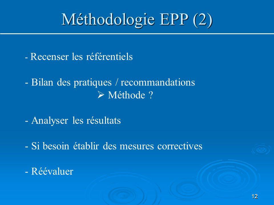 12 - Recenser les référentiels - Bilan des pratiques / recommandations  Méthode ? - Analyser les résultats - Si besoin établir des mesures corrective