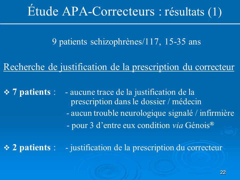 22 Étude APA-Correcteurs : r ésultats (1) 9 patients schizophrènes/117, 15-35 ans Recherche de justification de la prescription du correcteur   7 pa