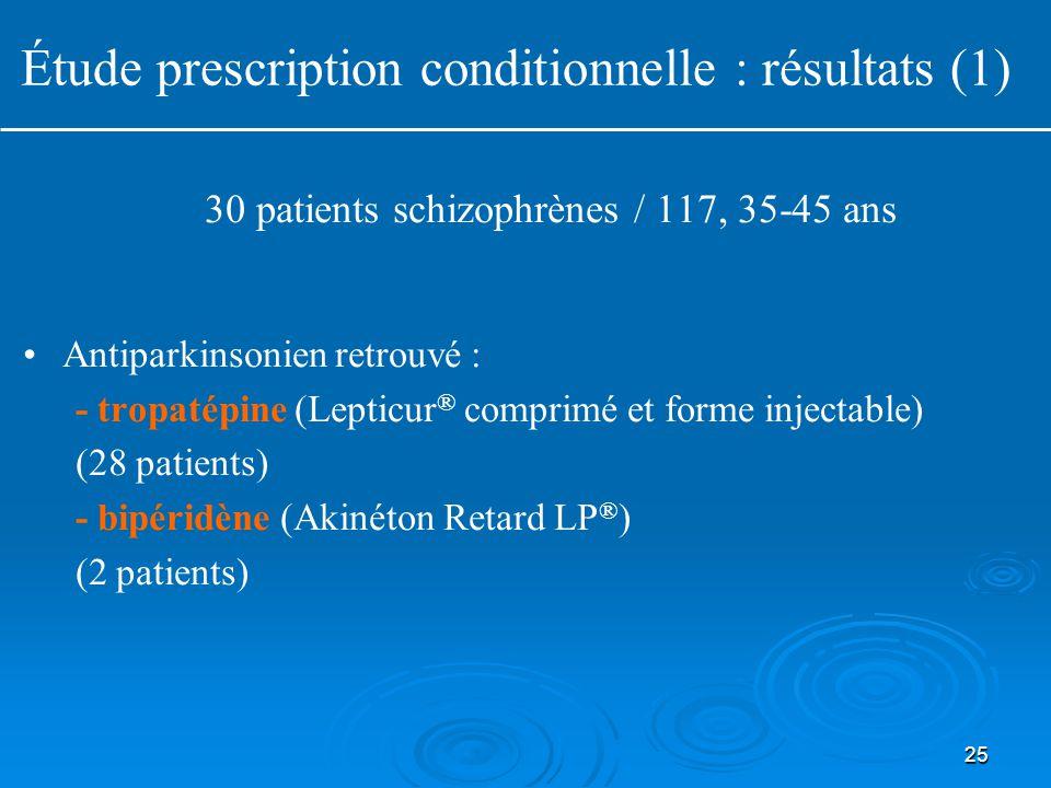 25 30 patients schizophrènes / 117, 35-45 ans Antiparkinsonien retrouvé : - tropatépine (Lepticur ® comprimé et forme injectable) (28 patients) - bipé