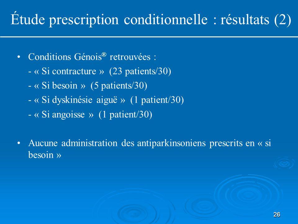 26 Conditions Génois ® retrouvées : - « Si contracture » (23 patients/30) - « Si besoin » (5 patients/30) - « Si dyskinésie aiguë » (1 patient/30) - « Si angoisse » (1 patient/30) Aucune administration des antiparkinsoniens prescrits en « si besoin » Étude prescription conditionnelle : résultats (2)