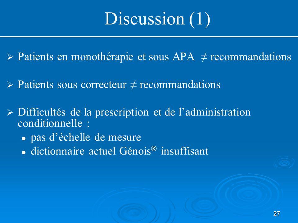 27 Discussion (1)   Patients en monothérapie et sous APA ≠ recommandations   Patients sous correcteur ≠ recommandations   Difficultés de la pres