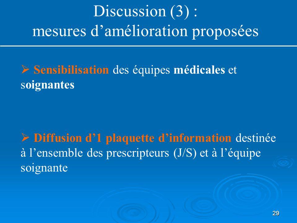 29 Discussion (3) : mesures d'amélioration proposées  Sensibilisation des équipes médicales et soignantes  Diffusion d'1 plaquette d'information des