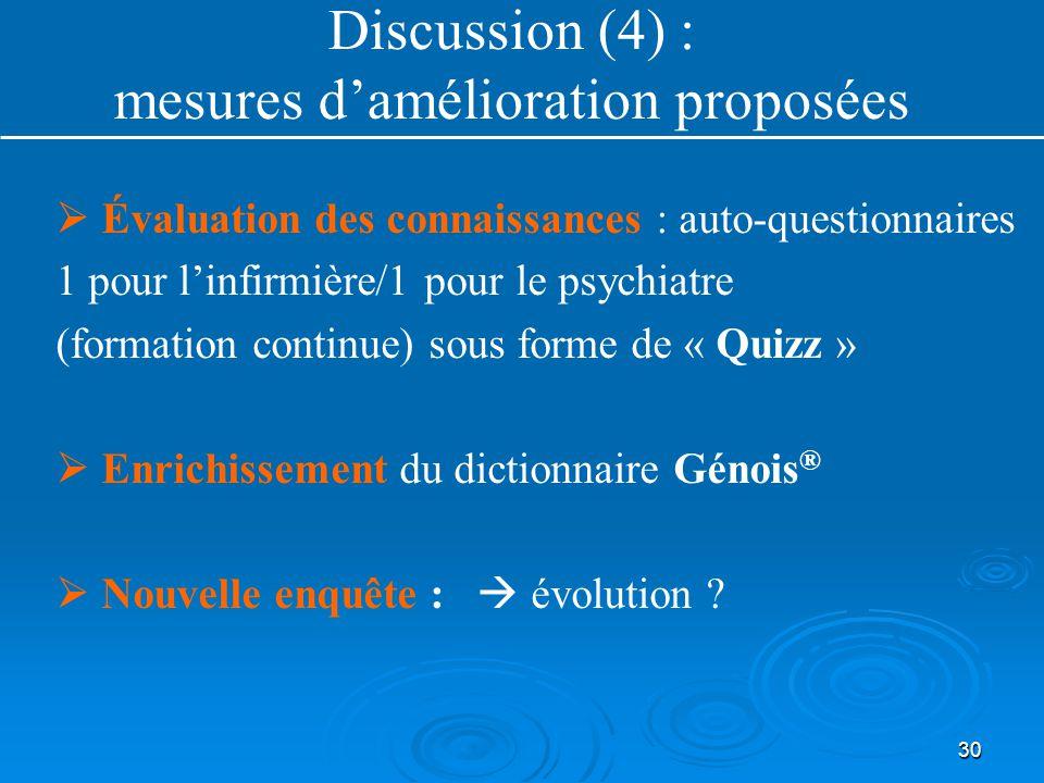 30  Évaluation des connaissances : auto-questionnaires 1 pour l'infirmière/1 pour le psychiatre (formation continue) sous forme de « Quizz »  Enrich