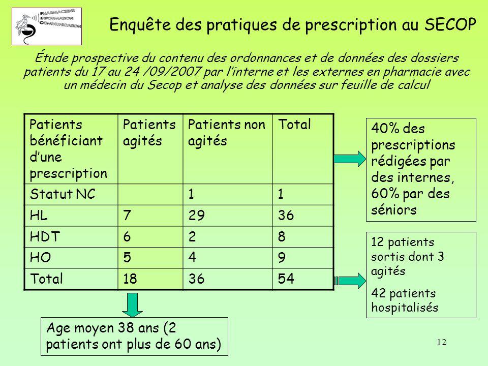 12 Étude prospective du contenu des ordonnances et de données des dossiers patients du 17 au 24 /09/2007 par l'interne et les externes en pharmacie av