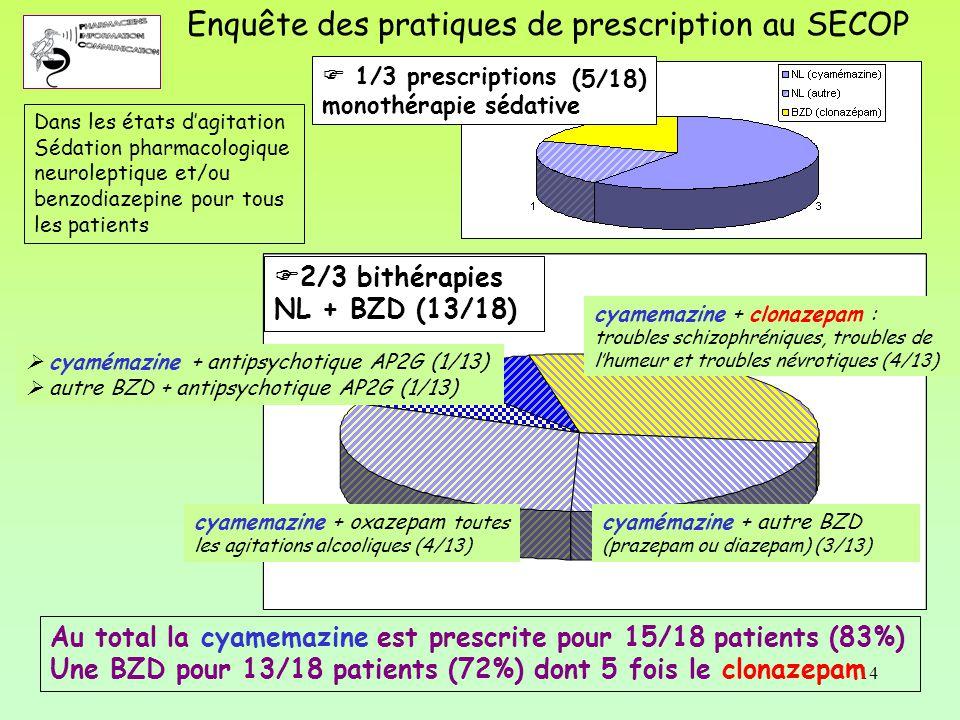 14 Enquête des pratiques de prescription au SECOP Dans les états d'agitation Sédation pharmacologique neuroleptique et/ou benzodiazepine pour tous les