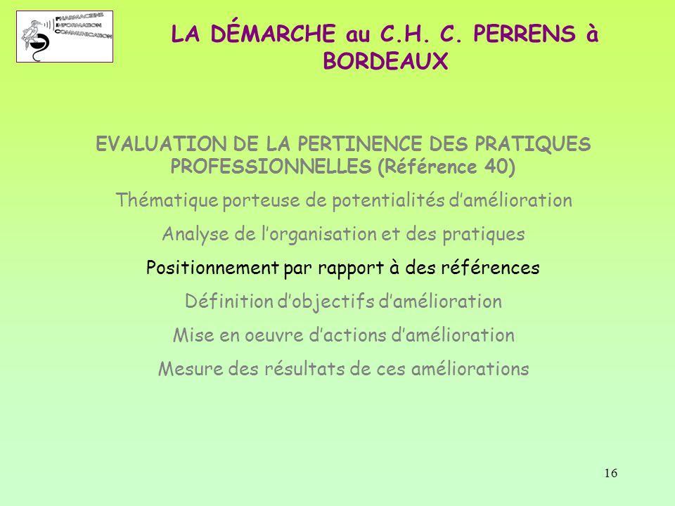16 EVALUATION DE LA PERTINENCE DES PRATIQUES PROFESSIONNELLES (Référence 40) Thématique porteuse de potentialités d'amélioration Analyse de l'organisa