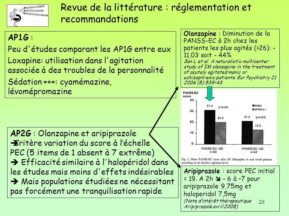 20 AP2G : Olanzapine et aripiprazole  Critère variation du score à l'échelle PEC (5 items de 1 absent à 7 extrême)  Efficacité similaire à l'halopér