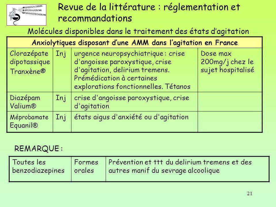 21 Anxiolytiques disposant d'une AMM dans l'agitation en France Clorazépate dipotassique Tranxène® Injurgence neuropsychiatrique : crise d'angoisse pa