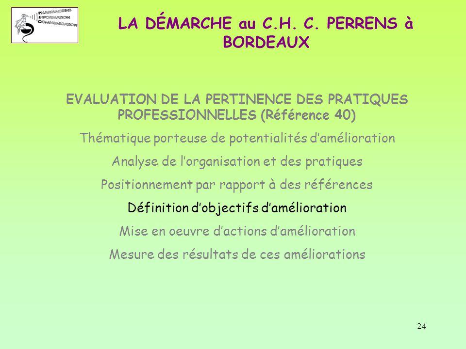 24 EVALUATION DE LA PERTINENCE DES PRATIQUES PROFESSIONNELLES (Référence 40) Thématique porteuse de potentialités d'amélioration Analyse de l'organisa