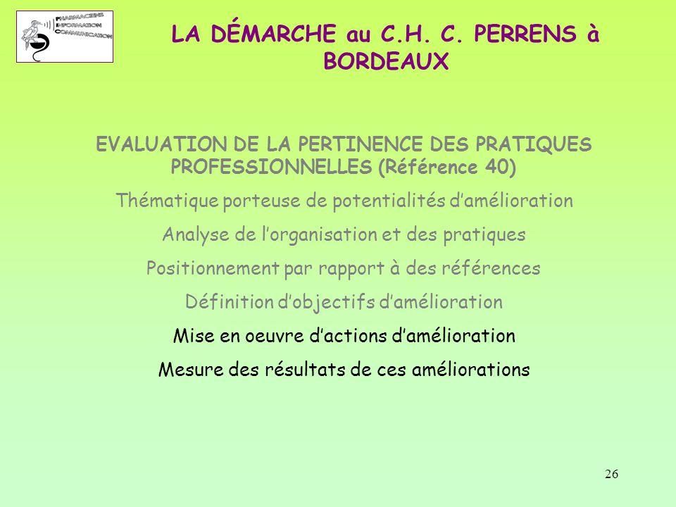 26 EVALUATION DE LA PERTINENCE DES PRATIQUES PROFESSIONNELLES (Référence 40) Thématique porteuse de potentialités d'amélioration Analyse de l'organisa