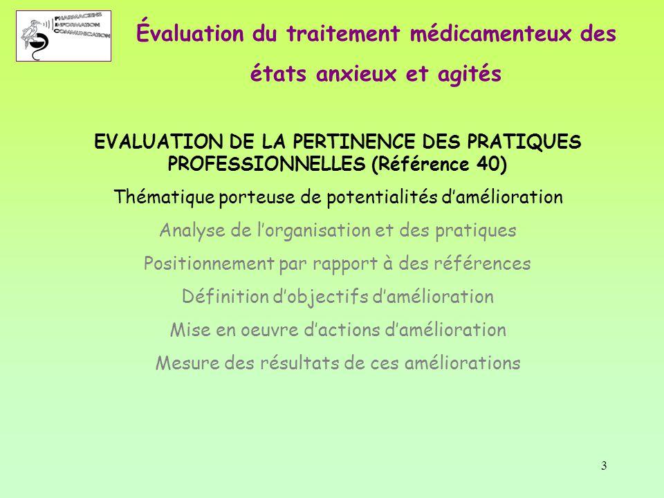 3 EVALUATION DE LA PERTINENCE DES PRATIQUES PROFESSIONNELLES (Référence 40) Thématique porteuse de potentialités d'amélioration Analyse de l'organisat