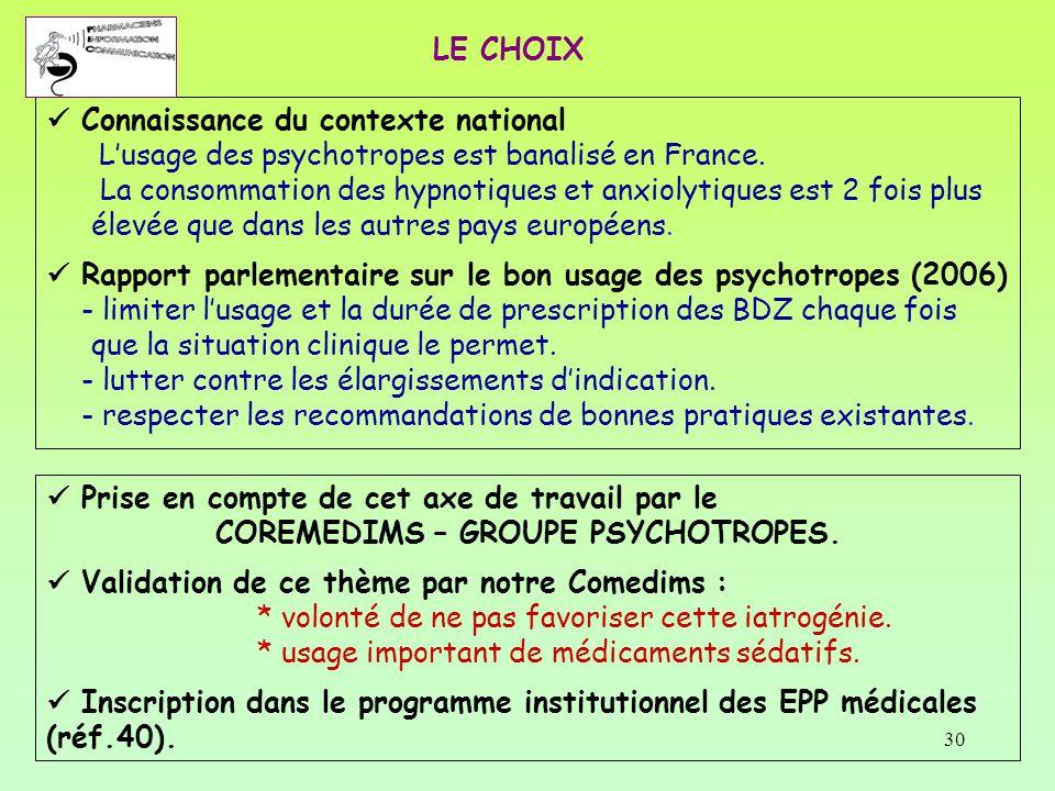30 Connaissance du contexte national L'usage des psychotropes est banalisé en France. La consommation des hypnotiques et anxiolytiques est 2 fois plus