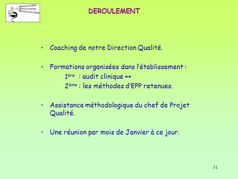 31 DEROULEMENT Coaching de notre Direction Qualité. Formations organisées dans l'établissement : 1 ère : audit clinique ++ 2 ème : les méthodes d'EPP