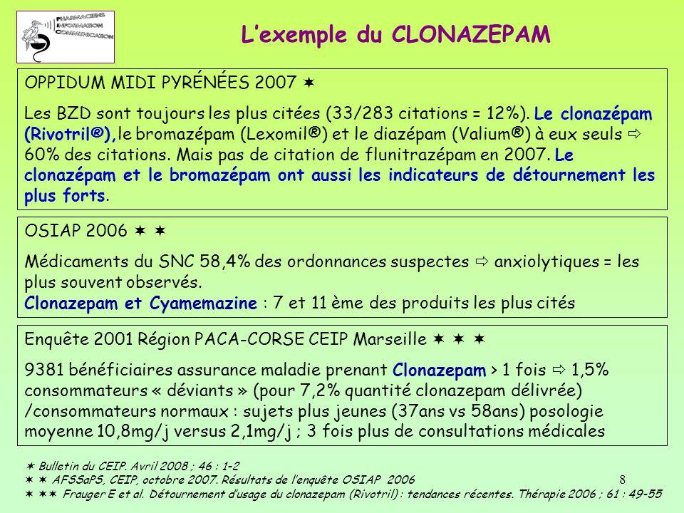 8 OPPIDUM MIDI PYRÉNÉES 2007  Les BZD sont toujours les plus citées (33/283 citations = 12%). Le clonazépam (Rivotril®),le bromazépam (Lexomil®) et l