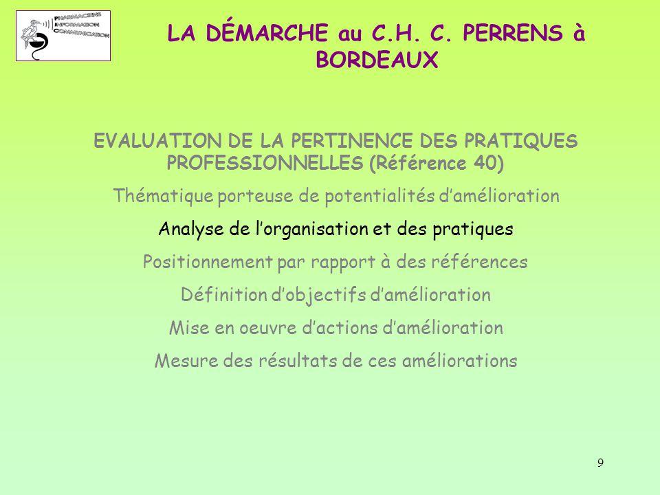 9 EVALUATION DE LA PERTINENCE DES PRATIQUES PROFESSIONNELLES (Référence 40) Thématique porteuse de potentialités d'amélioration Analyse de l'organisat