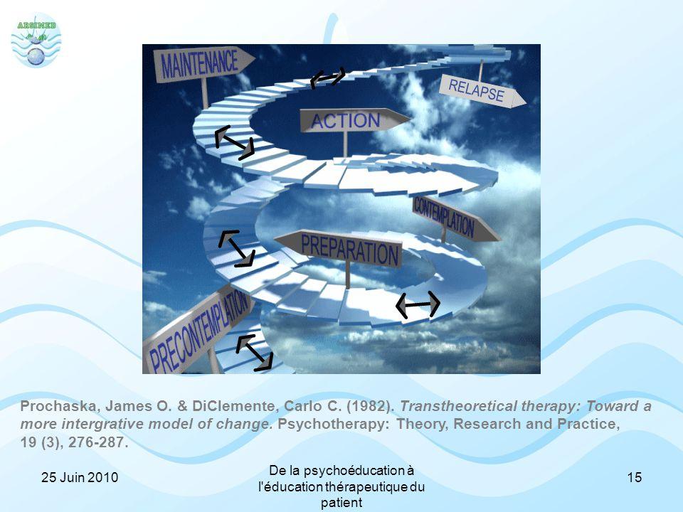 1525 Juin 2010 De la psychoéducation à l'éducation thérapeutique du patient Prochaska, James O. & DiClemente, Carlo C. (1982). Transtheoretical therap