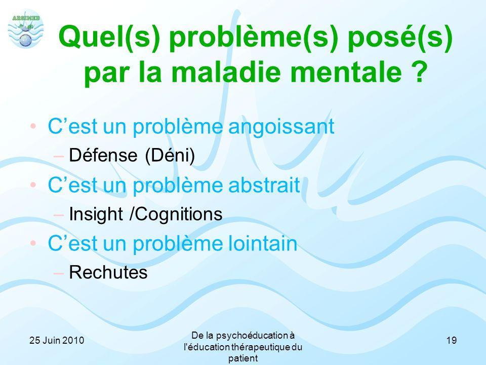 Quel(s) problème(s) posé(s) par la maladie mentale ? C'est un problème angoissant –Défense (Déni) C'est un problème abstrait –Insight /Cognitions C'es