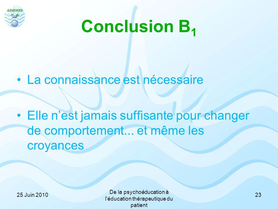Conclusion B 1 La connaissance est nécessaire Elle n'est jamais suffisante pour changer de comportement... et même les croyances 2325 Juin 2010 De la