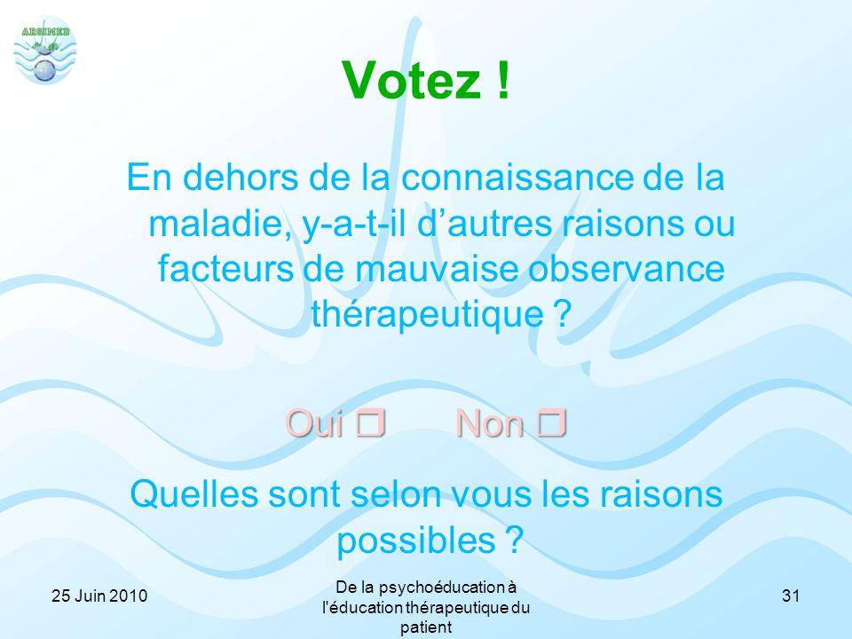 Votez ! En dehors de la connaissance de la maladie, y-a-t-il d'autres raisons ou facteurs de mauvaise observance thérapeutique ? Oui  Non  Quelles s