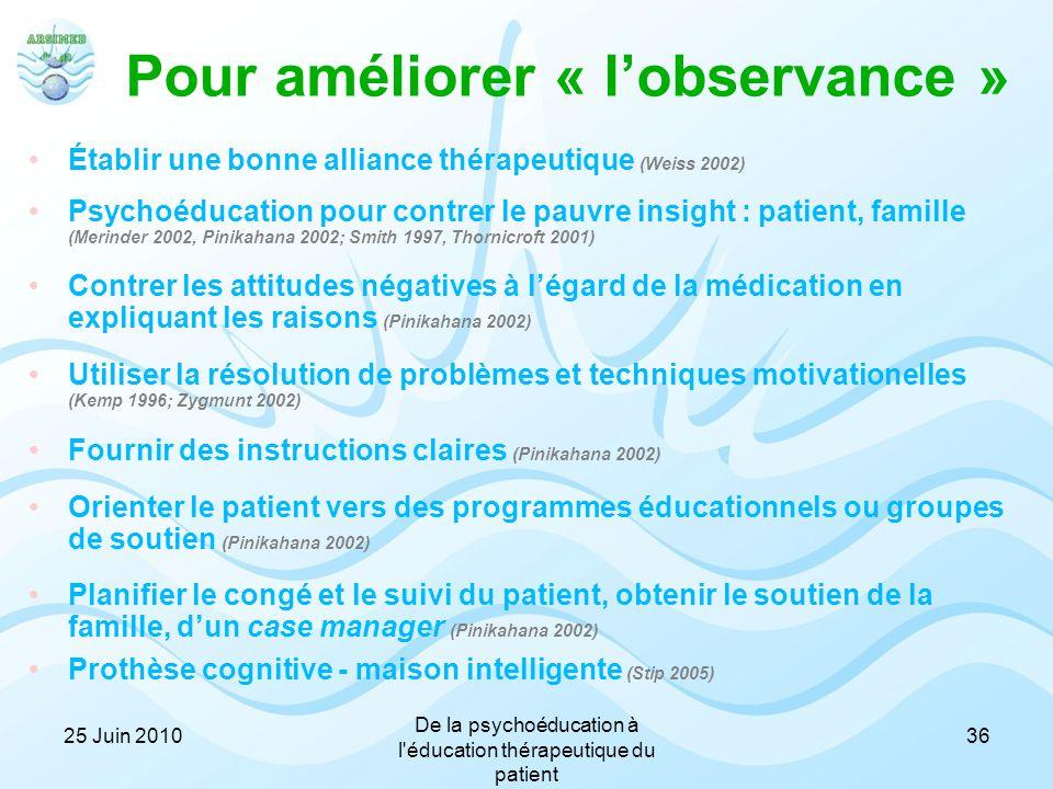Pour améliorer « l'observance » Établir une bonne alliance thérapeutique (Weiss 2002) Psychoéducation pour contrer le pauvre insight : patient, famill